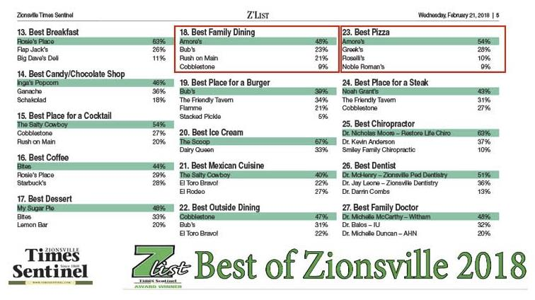 Amore Makes the Z List 2018